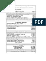 Costos de Mano de Obra en La Producción de Anchoado