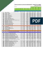 Lista_Precios_A Distribuidor Independiente A Partir de 22 10 2018 con inclusión de Colágeno