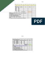 Ejercicios Nivel Excel Básico