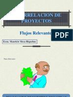Interrelación Proyectos PG