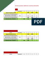 8.2 TAREA PC3 - Plan Nivelado
