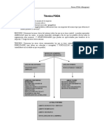 Manual FODA
