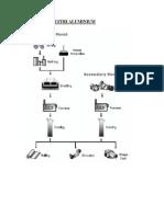 Diagram Industri Aluminium Alur Pembuatan Alumina Proses Produksi Aluminium Dari