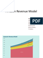 Amazon Revenue Model
