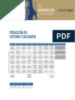 Pedagogia Historia Geografia Cen