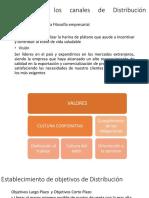 5.Planeación de Los Canales de Distribución Internacional