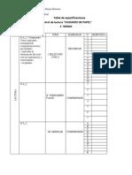 Tabla de Especificaciones CIUDADES de PAPEL