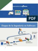 Etapas de La Ingenieria en Software