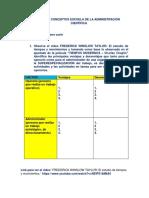 TALLER TEORÍAS ADMINISTRATIVAS  - ACTIVIDAD II UNIDAD I.docx