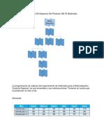 Diagrama De Esquema Del Producto.docx