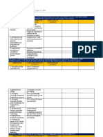 SD Cluster REVIEW TEMPLATE.docx