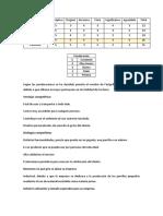Tabla y ventajas.docx