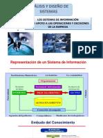 Sistemas de Información - PPD - Computación e Informática