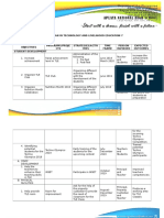 ACTION PLAN IN TECHNOLOGY AND LIVELIHOOD EDUCATION 7.docx