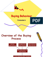 consumer behaviour.ppt