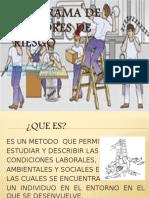 Panorama de Factores de Riesgo
