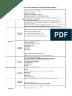 Seminario Derecho Comercial Grupo c Cronograma 2019 01