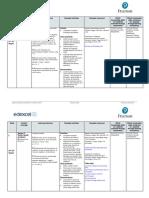 Year11 IGCSE Physics Scheme of Work