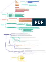 Open Financial Service OFS