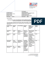 Data Collection Sheet for Boiler