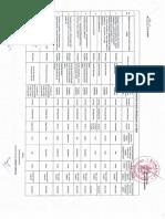 PAAP 2019 Rev.1 Si Anexa Privind Achizitiile Directe