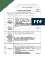 2.7 TESLA - Condiciones Infraestructura - Res 2003 de 2014
