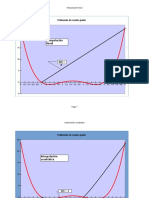 Interpolación de Newton Diferencias Divididas
