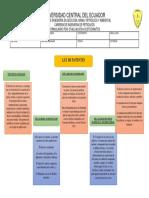 Mapa Ley de Patentes