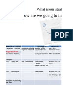 Sample Working Paper BNEO_Provincial _ACTION_PLAN Template.doc