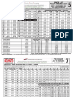 Polycab Pricelist 21-01-2019