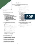API 582 Reading Checklist