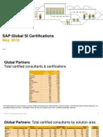 SAP Global SI Certifications May
