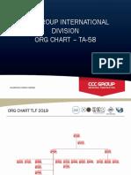 Org Chart TA-58 [Autosaved]