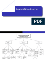 Advance Association Analysis