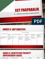 Project Pagpabalik