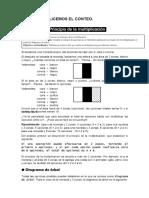 1. Principio de La Multiplicación. - PDF
