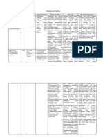 Format EBP.docx