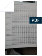 Tabelas Neupsilin PDF
