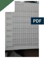tabelas neupsilin pdf.pdf