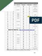 Plantilla Test 1c2ba Ejercicio Tpa 081