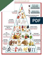 piramide_ alimentar.pdf