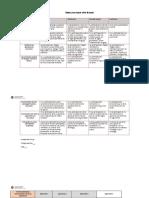 Pauta Foro-Debate 3º Medio-2019