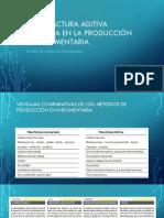 Manufactura Aditiva Aplicada en La Producción de Indumentaria