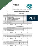 PERSONAL LABORANDO.pdf