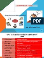 Clase 6 - Tipos de Investigación