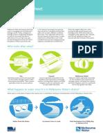 Drainage Flooding Factsheet