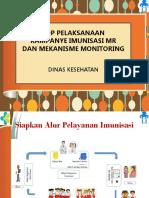 5. SOP Dan Monitoring Pelaksanaan Kampanye MR-1