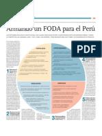 Armando un FODA para el Perú