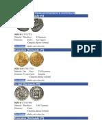 Listar Todas Las Monedas De