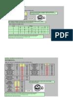 Cálculos de Engrenagens Cilindricas Retas - Módulo